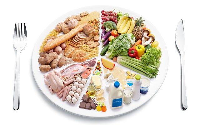 Prato de dieta Balanceada