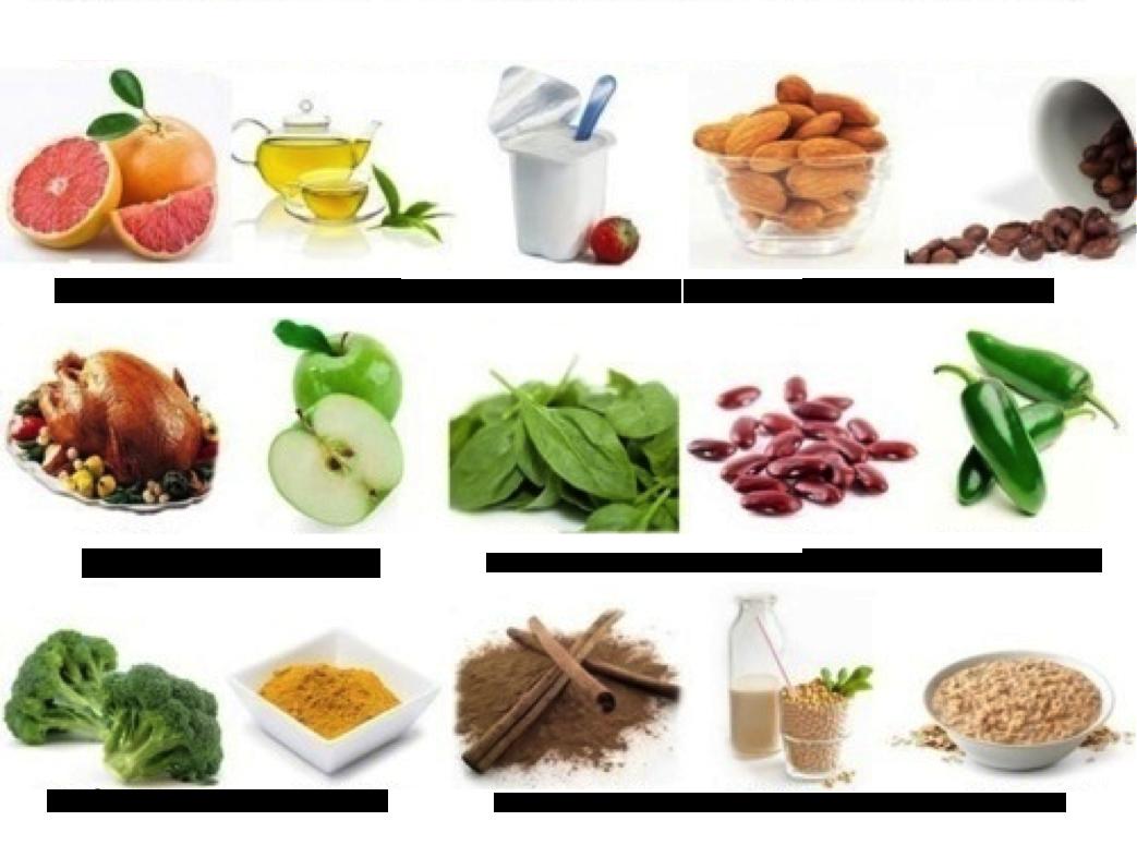 питание для похудения список продуктов