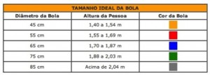Tabela da bola