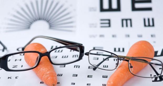 Vitamina A para os olhos