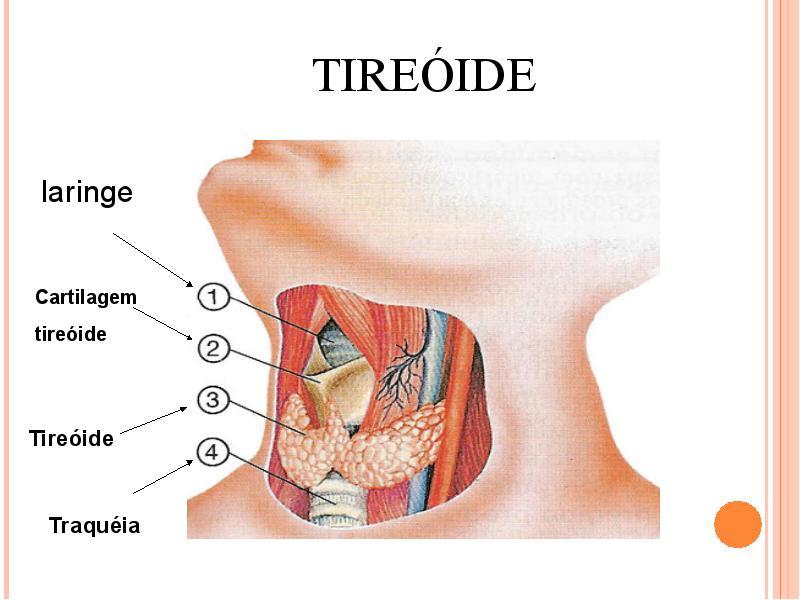 Hypostasis em um peito depois de operação