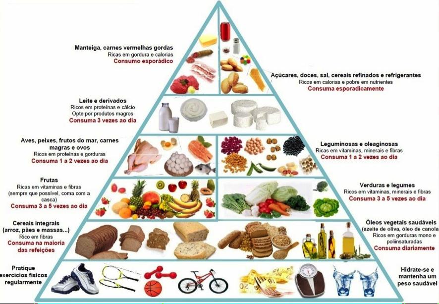nova-piramide