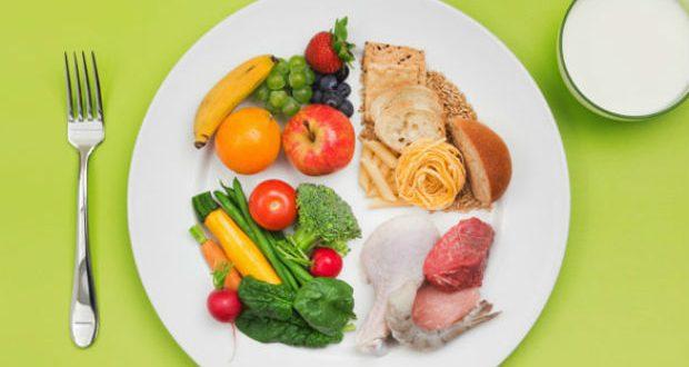 https://www.mundoboaforma.com.br/wp-content/uploads/2017/01/prato-de-dieta-620x330.jpg