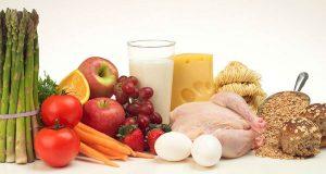 Alimentos com triptofano