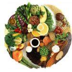 Dieta Yin Yang - Como Funciona, Cardápio e Dicas