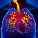 Bronquite é Contagiosa?