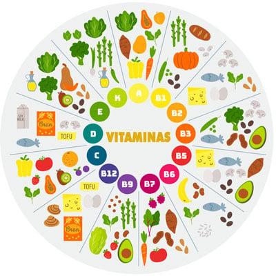 Vitaminas de cada alimento